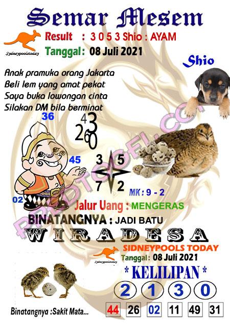 Syair Semar Mesem Sdy Kamis 08 juli 2021