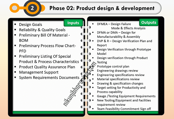 APQP_Phase 2