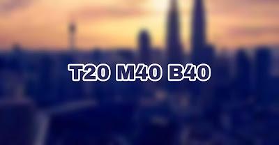 Maksud Kumpulan Pendapatan B40, M40 dan T20