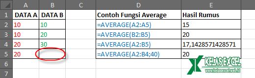 Contoh Fungsi Average Excel