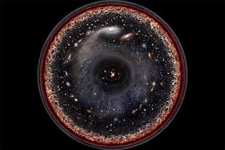 luas alam semesta