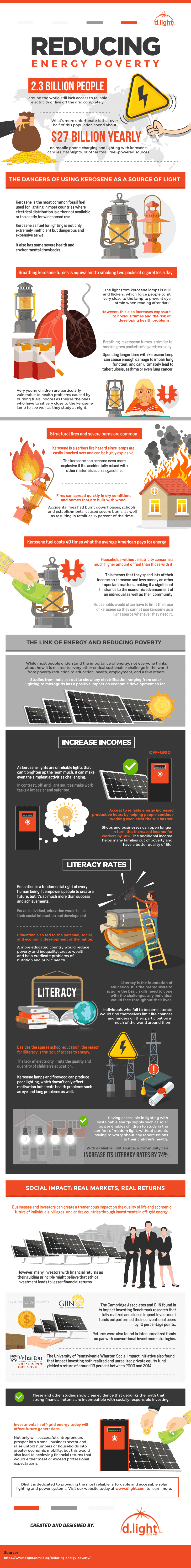 Reducing Energy Poverty #infographic