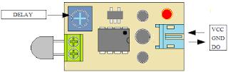 Simple Sound Processor