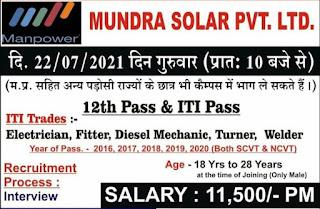 ITI Jobs Campus Placement at Satpuda Pvt. ITI Manjhapur, Madhya Pradesh For Mundra Solar Pvt. Ltd   All State Candidates Can Apply