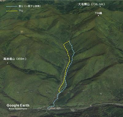 滝沢の平沢林道行程図
