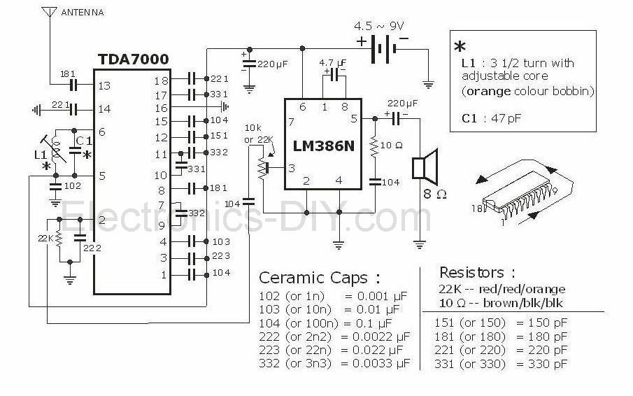 F M Radio Circuits and links