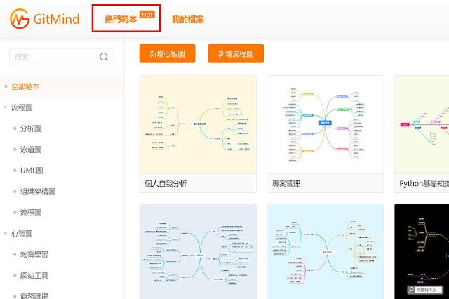 【行銷手札】免費、免安裝的線上心智圖 GitMind - 若需要快速製作心智圖,可以先參考熱門範本