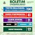 BOLETIM EPIDEMIOLÓGICO DE ITIÚBA, 21 CASOS ATIVOS