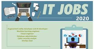 IT Jobs in Assam