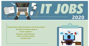 IT Jobs in Assam