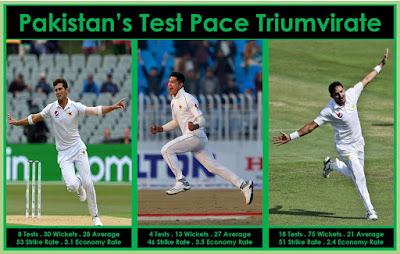 Abbas-Naseem-Shaheen: Pakistan s Pace Triumvirate