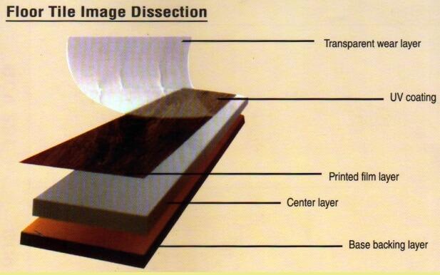 karakteristik lantai vinyl motif kayu