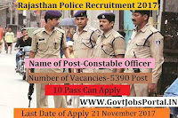 Rajasthan Police Recruitment 2017– 5390 Constable