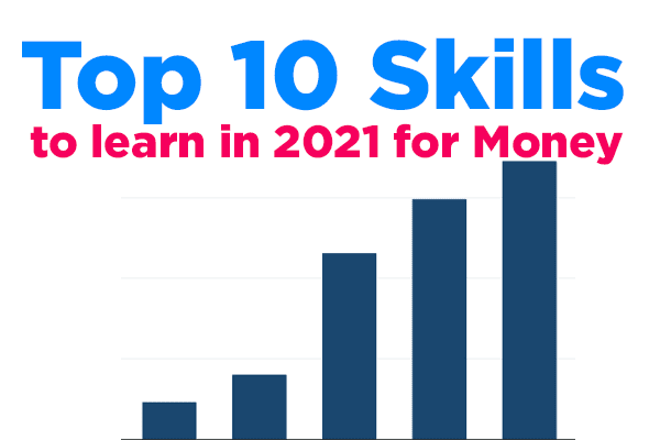 Top 10 Skills to learn to get Highest paying job in Future and 2021-Zain Tech