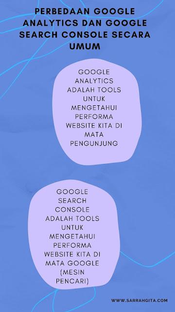 beda google analytics dan google search console