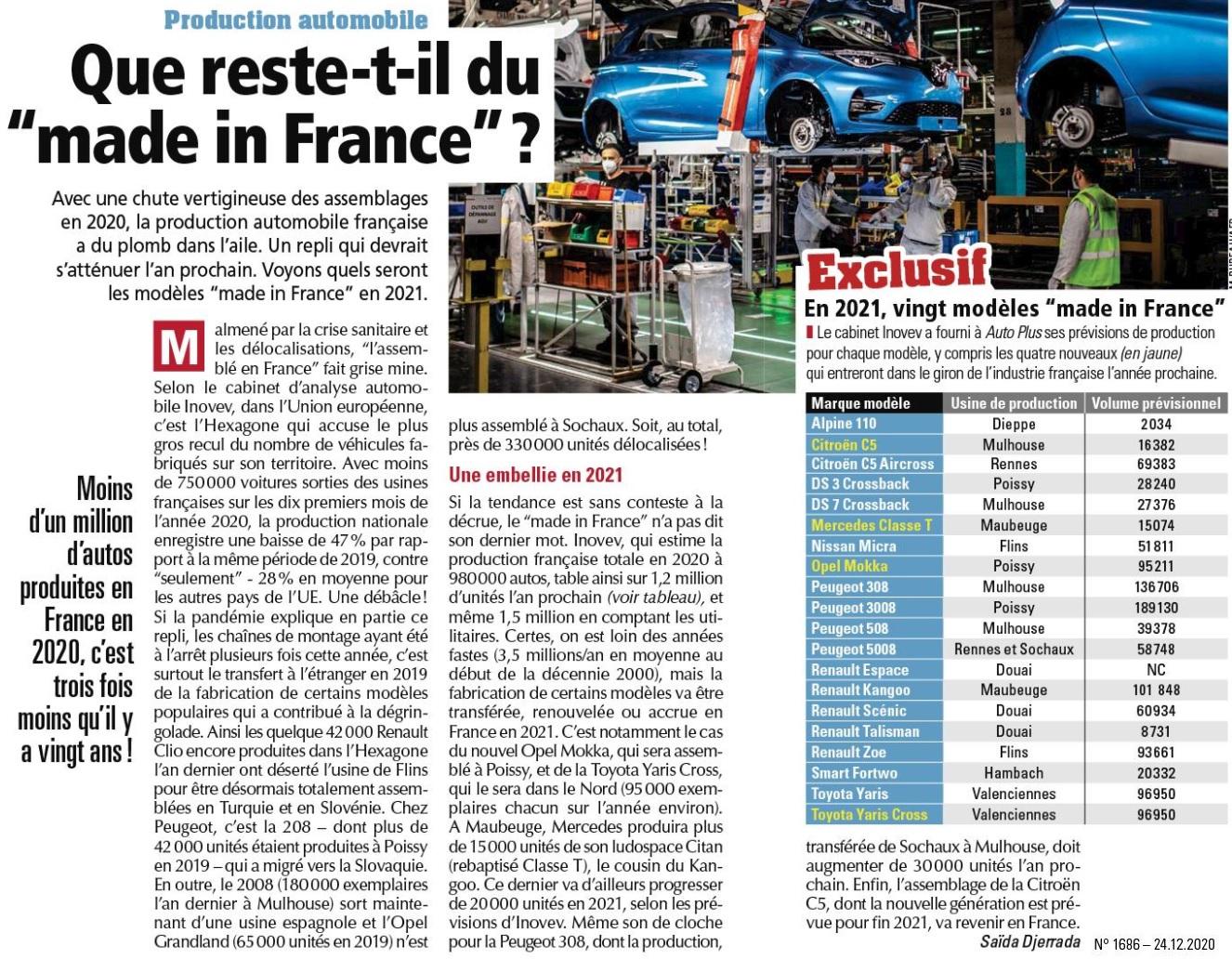 2021 - [Citroën] C5 III  [E43] - Page 18 0.086