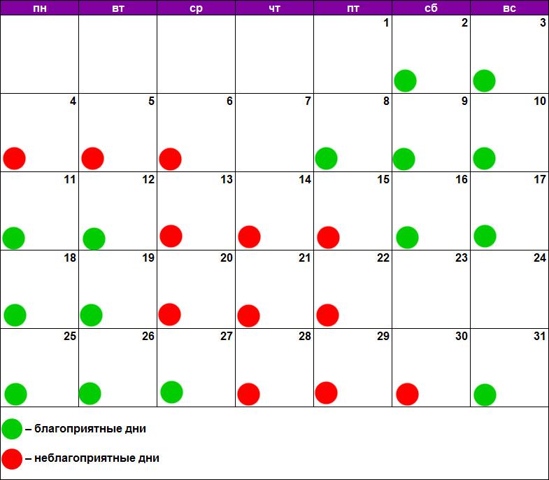Лунный календарь для пилинга март 2019