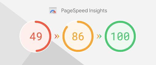 Màu sắc thể hiện trên công cụ Pagespeed Insights