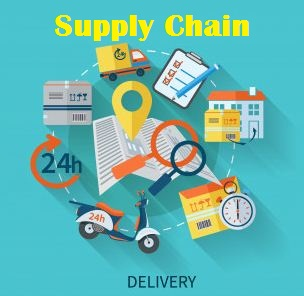 Several Ways to Improve Supply Chain Performance