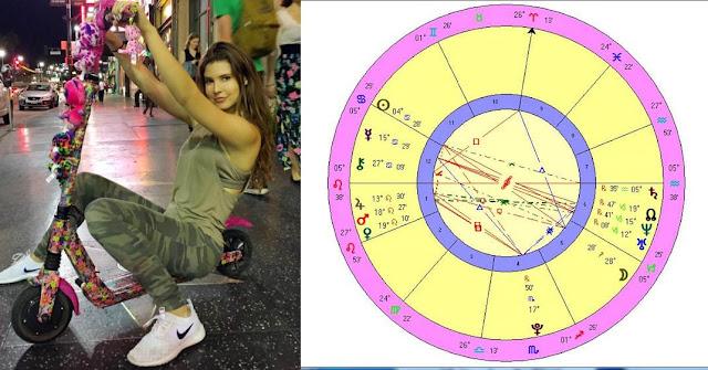 Astro Wiki Amanda Cerny birth chart zodiac