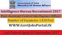 Intelligence Bureau Recruitment 2017– 1430 Assistant Central Intelligence Officer