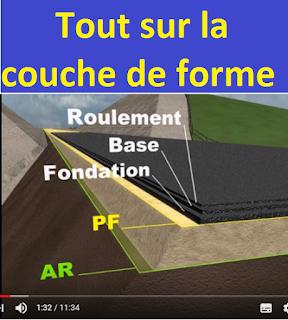 couche de forme , couche de forme définition , couche de forme voirie , couche de forme composition , couche de forme dallage , couche de forme fondation , couche de forme matériaux ,