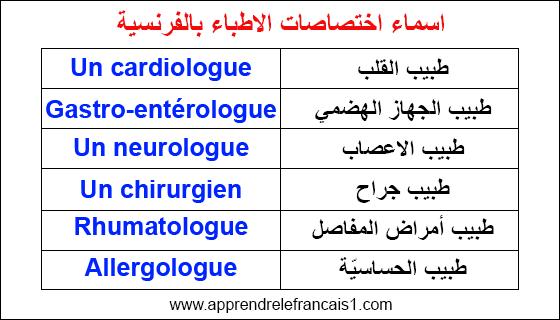 اسماء الاطباء بالفرنسية