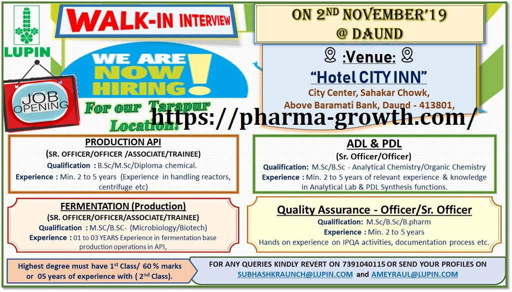 LUPIN PHARMACEUTICAL LIMITED – WALK-IN INTERVIEW FOR MULTIPLE POSITION ON 2ND NOVEMBER 2019