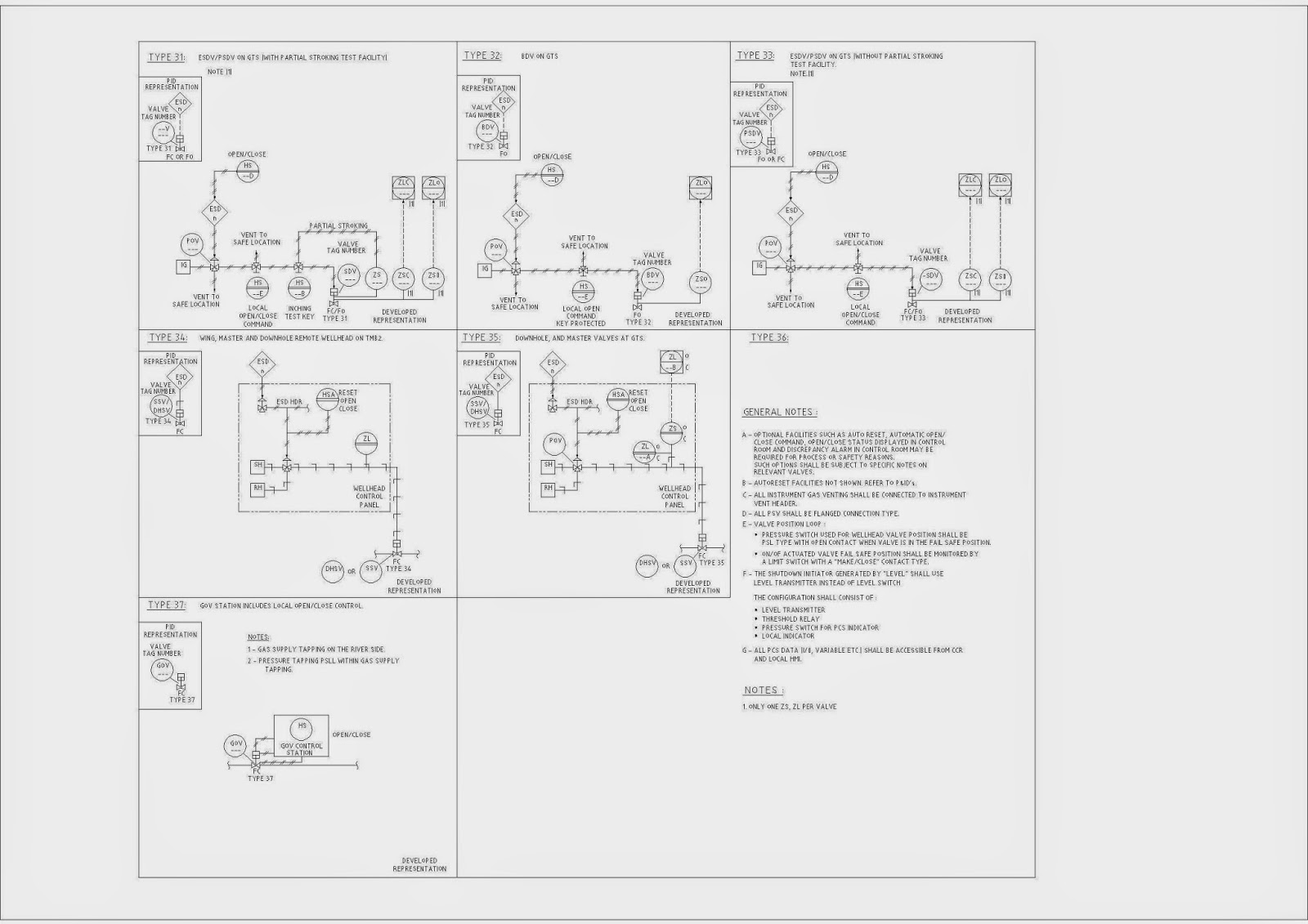 R.Land Baidin Egwar, ST: PIPING & INSTRUMENTATION DIAGRAM