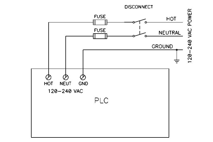 plc plc power connection notice that incoming power is first connected to a disconnect switch this switch when turned off will disconnect all power from the fuses and the plc
