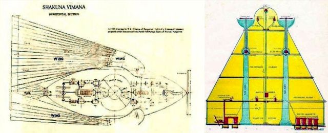 "Erich von Daniken: ""Vimāna's"" India's ancient gravity defying machines were Extraterrestrial  Vimana%2Bexterrestrial-craft-flying-machines%2B%25282%2529"
