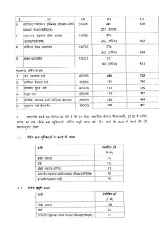 7th-cpc-running-staff-allownaces-order-in-hindi-page2