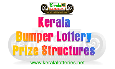 Kerala-Bumper-Lottery-Prize-Structures-2021-keralalotteries.net