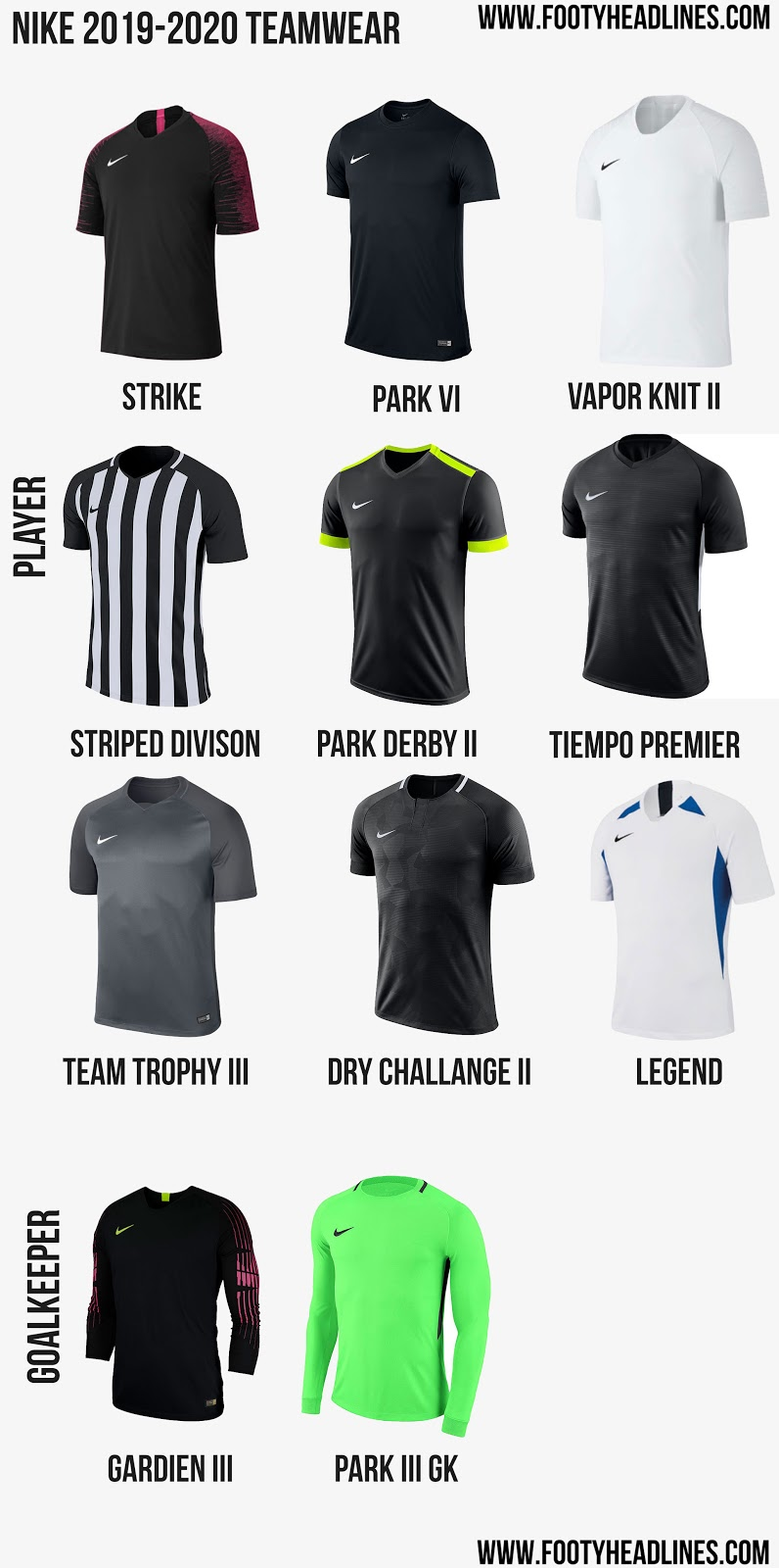 d08b3d8f7 Nike offers not less than 11 different teamwear kits for the 2019-20 season  (9 player shirts and 2 goalkeeper jerseys). There are at three new  templates ...