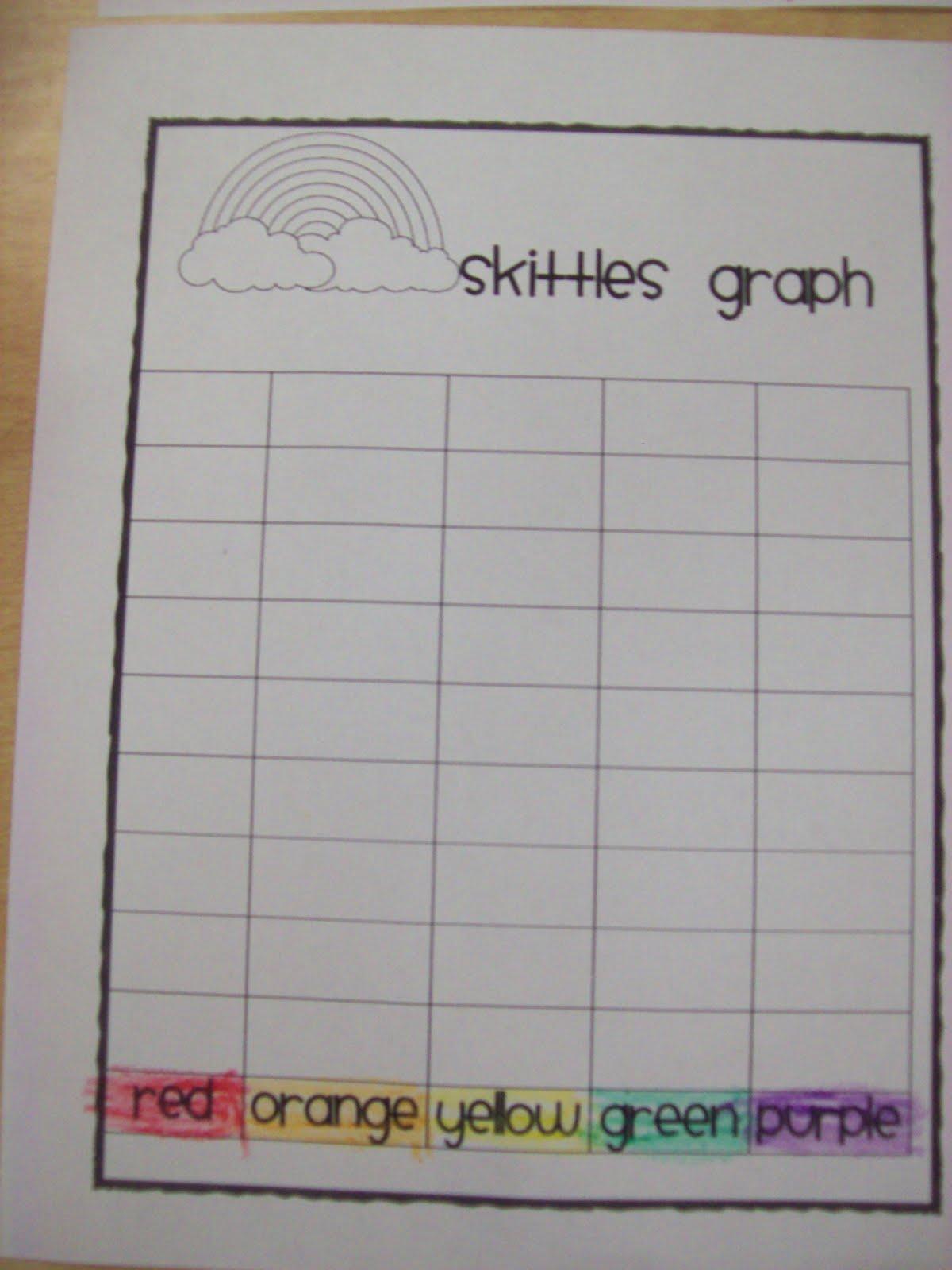 Chalk Talk A Kindergarten Blog Skittle Math