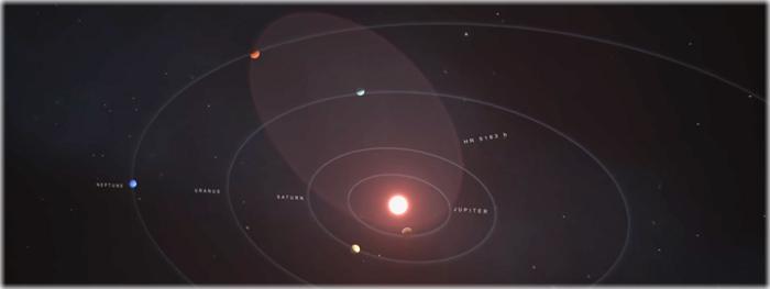exoplaneta com orbita mais alongada