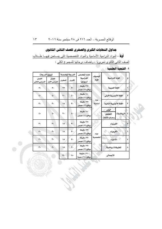 """رسمياً.. الحكومة تعتمد النظام الجديد للصفوف الأول والثاني الابتدائي والاول والثاني الثانوي """"الجريدة الرسمية"""" 658"""