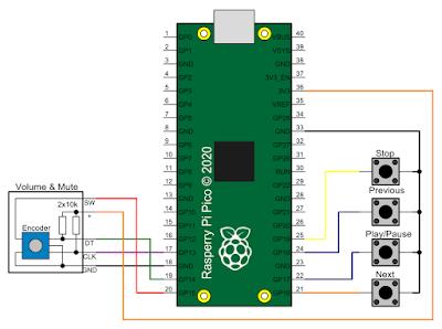Raspbery Pi Pico media buttons schematic