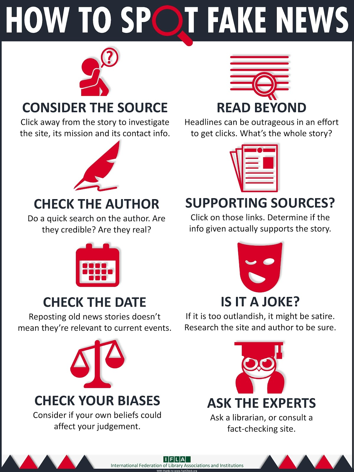 A Media Specialist S Guide To The Internet Can Your Students Spot Fake News Here Are 71 Links