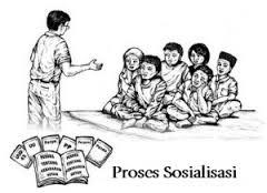Pengertian Sosialisasi Sebagai Proses Pembentukan Kepribadian