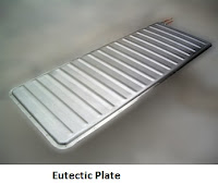 Eutectic plate for refrigeration without electricity