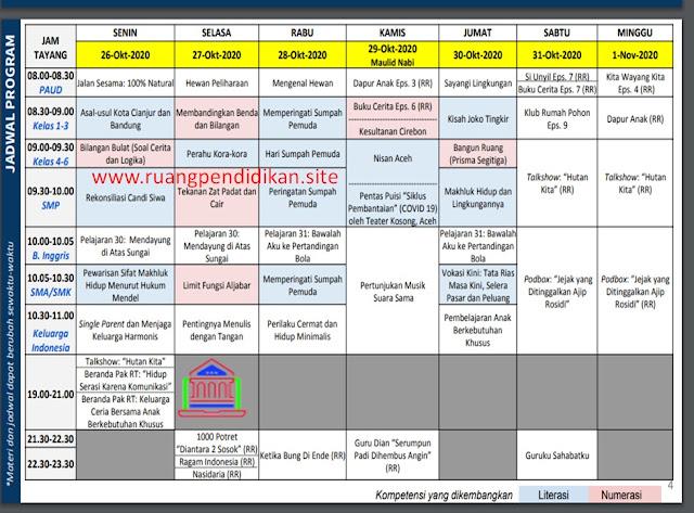 Jadwal BDR Di TVRI Tanggal 26-30 Oktober 2020
