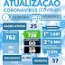 NOVO HORIZONTE-BA: BOLETIM INFORMATIVO SOBRE O CORONAVIRUS ( 30/08/2021)