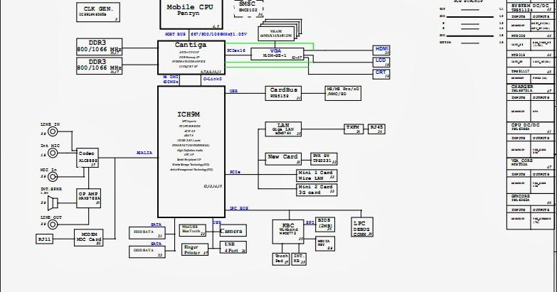 acer aspire 5738 schematic diagram