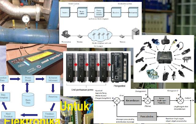 Materi Instrumentasi Sistem Pengukuran Dan Kontrol