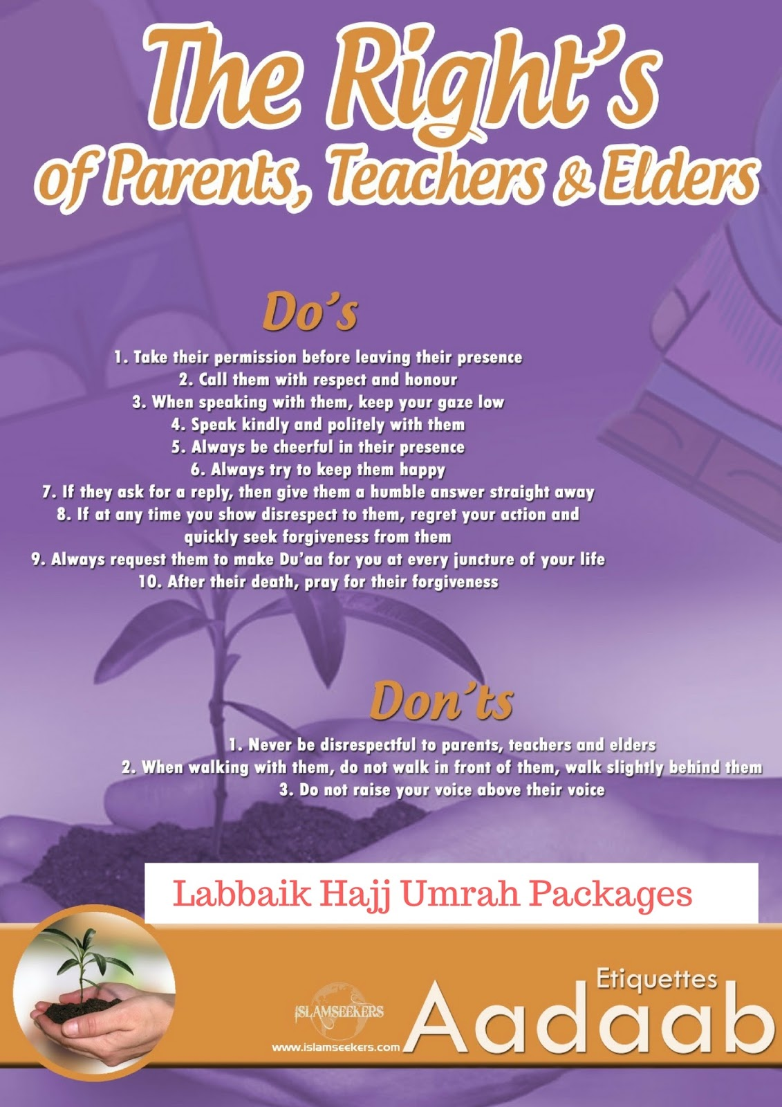 Right Of Parents In Islam