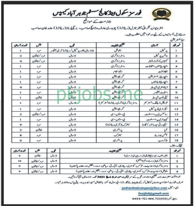Latest Forces School & College System Jauharabad Management Posts 2021
