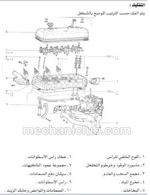 كتاب تجديد المحرك وصيانته خطوة بخطوة PDF