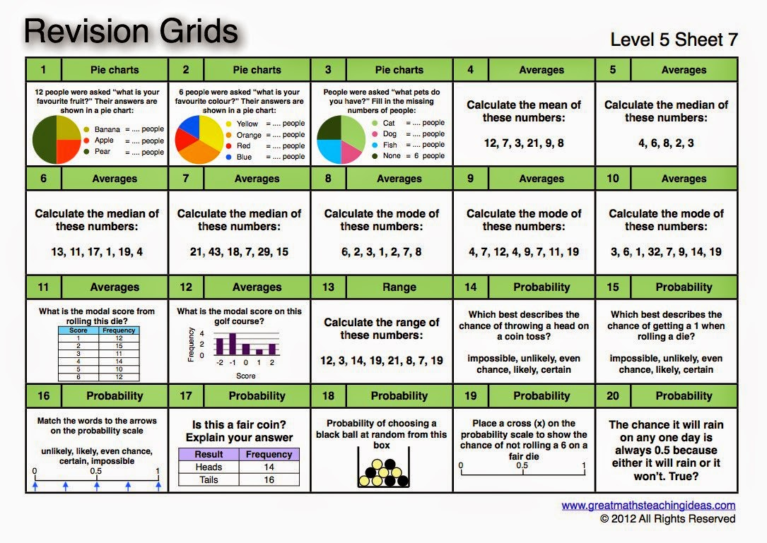 Gcseresion Topics To Revise For Gcse Maths Calculator Paper On Monday