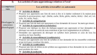 جذاذات لتعلم الذاتي بالابتدائي لأستاذ الفرنسية